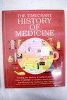 The timechart history of medicine / Gill Davies